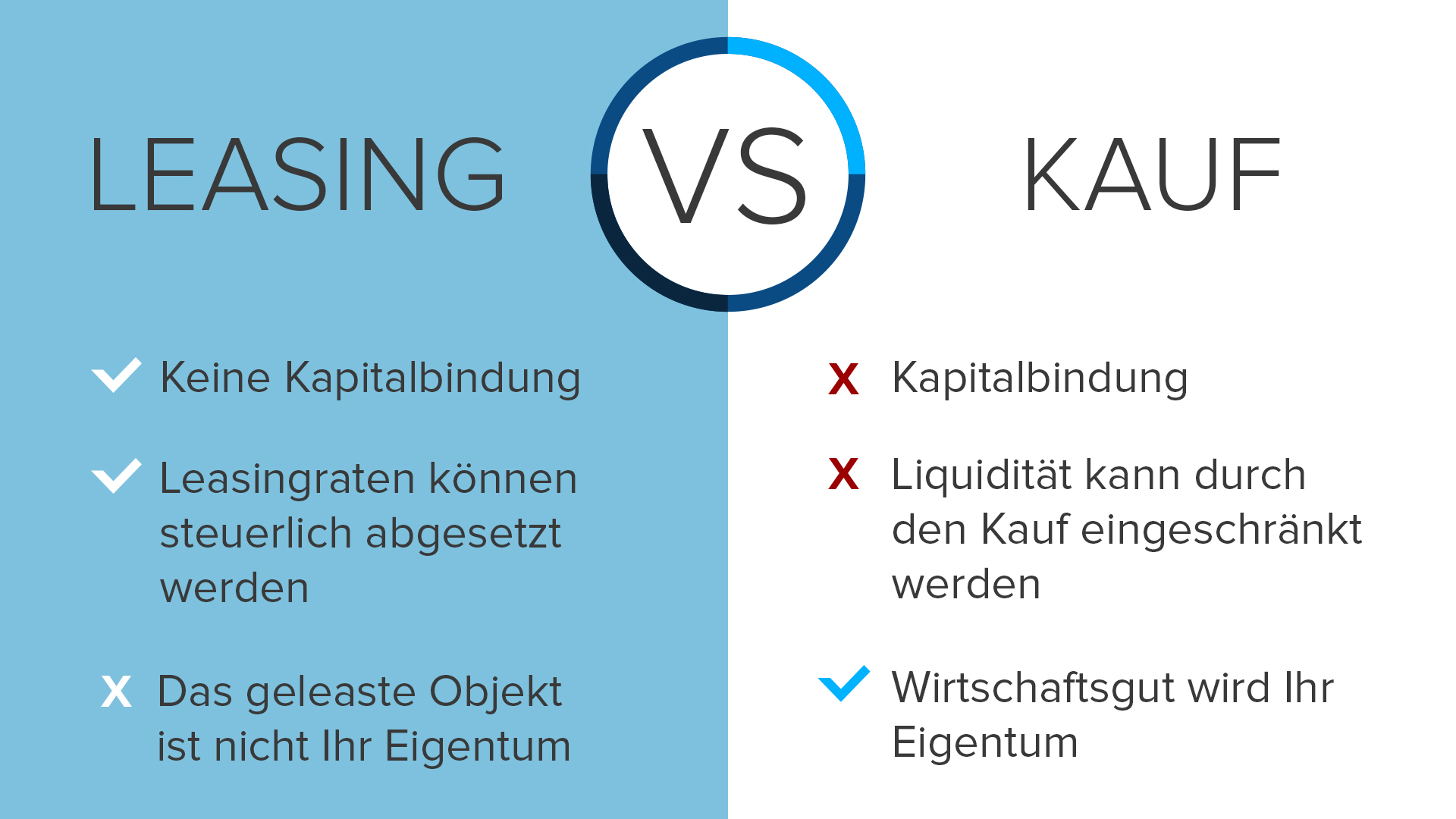 Infografik Leasing vs. Kauf